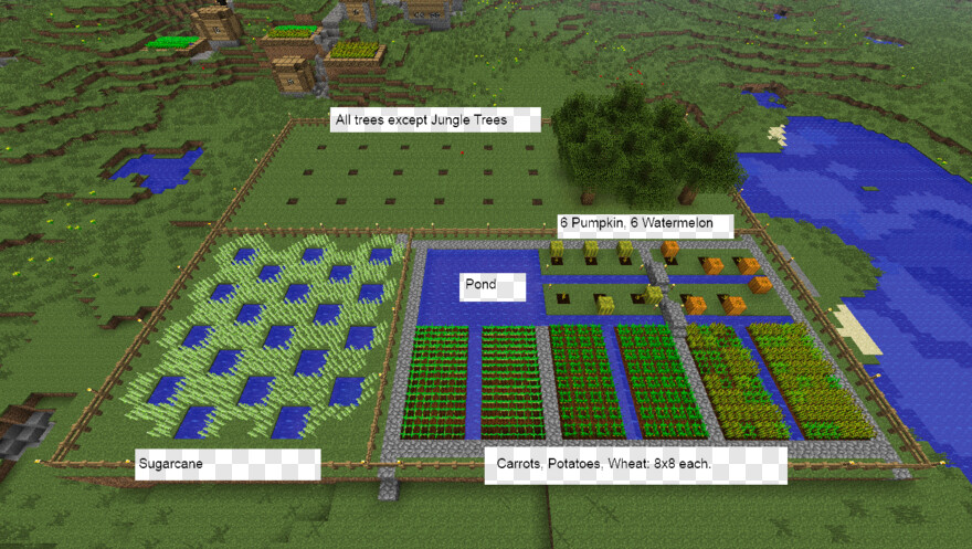 Minecraft Tree Minecraft Farm Layout Transparent Png 1360x768 3649349 Png Image Pngjoy,Small Home Interior Design Images India