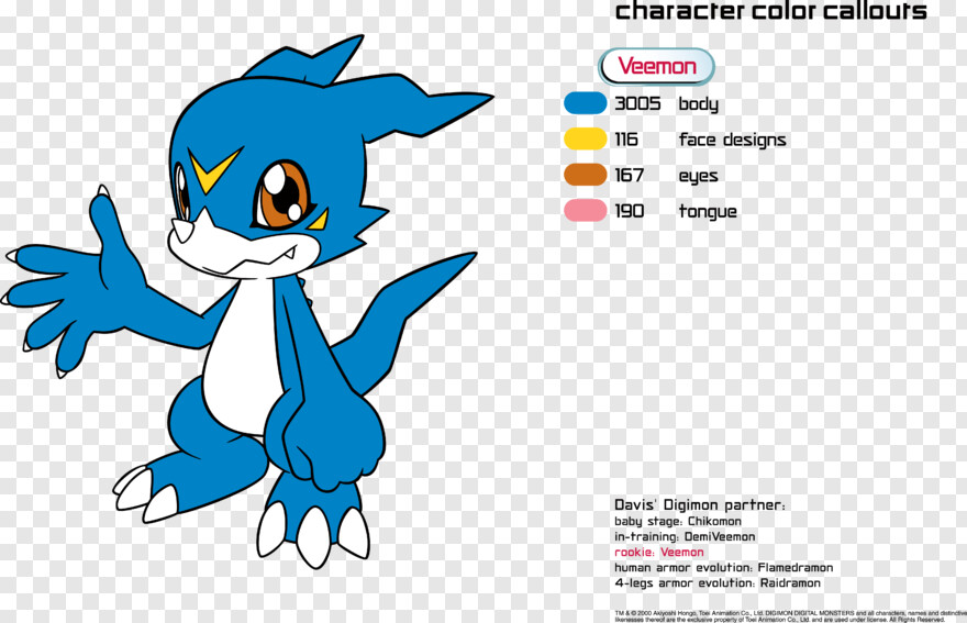 Digimon Roblox Veemon Hd Png Download 5637x3632 - roblox logo png download 515515 free transparent roblox